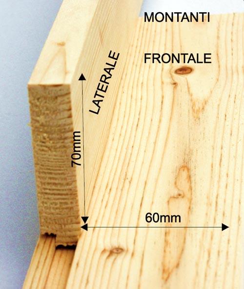 Controtelai per finestre requadro utensili in legno per for Dimensioni standard finestre